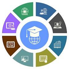 hamyartest - همیار تست - نمونه سوال و آزمون آنلاین - سوال مدیر آموزشگاه فنی و حرفه ای آزاد